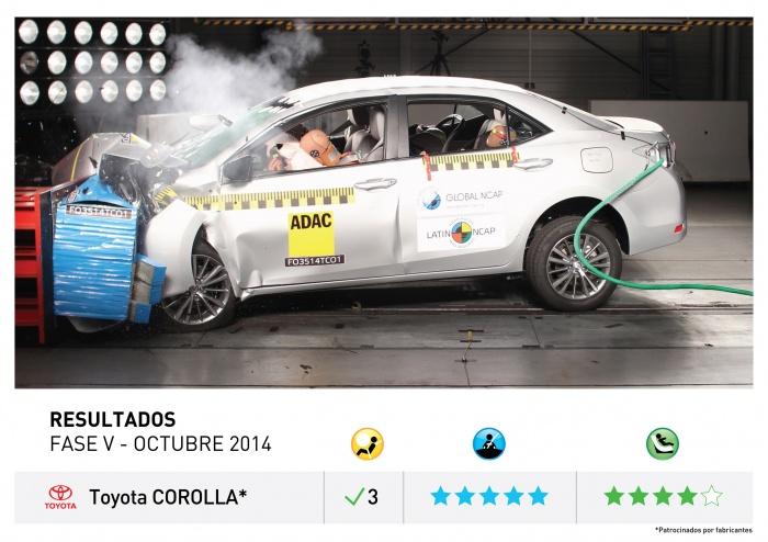 Latin NCAP: 5 estrellas para el VW Golf VII